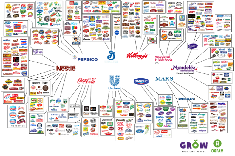 these-10-companies-control-everything-you-buy